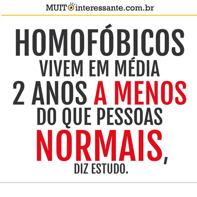 Homofóbicos vivem em média 2 anos a menos que pessoas normais, diz estudo.